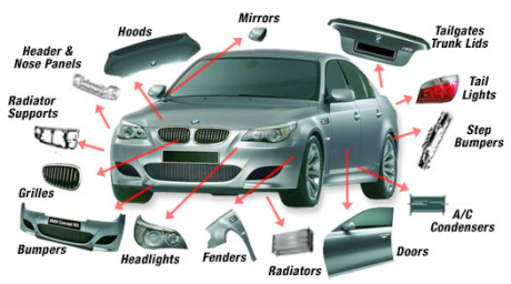 All Other Auto Parts