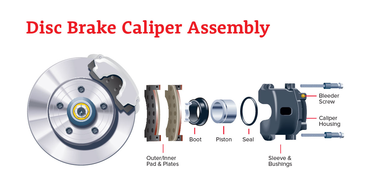 brake calipers gps vehicle tracking system used cars auction parts